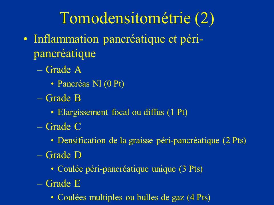 Tomodensitométrie (2) Inflammation pancréatique et péri-pancréatique