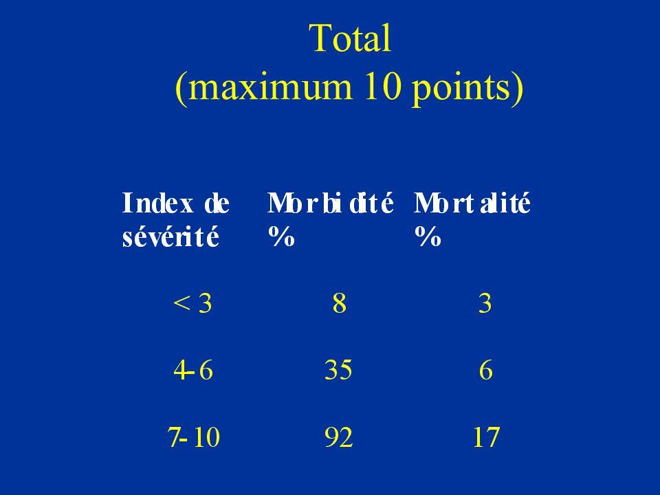 Total (maximum 10 points)