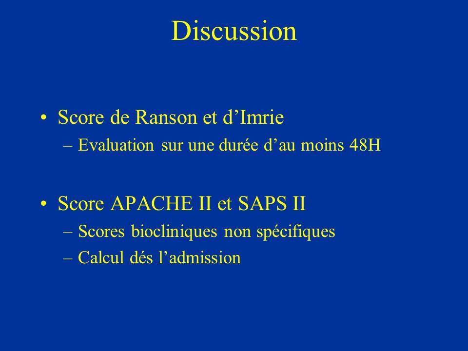 Discussion Score de Ranson et d'Imrie Score APACHE II et SAPS II