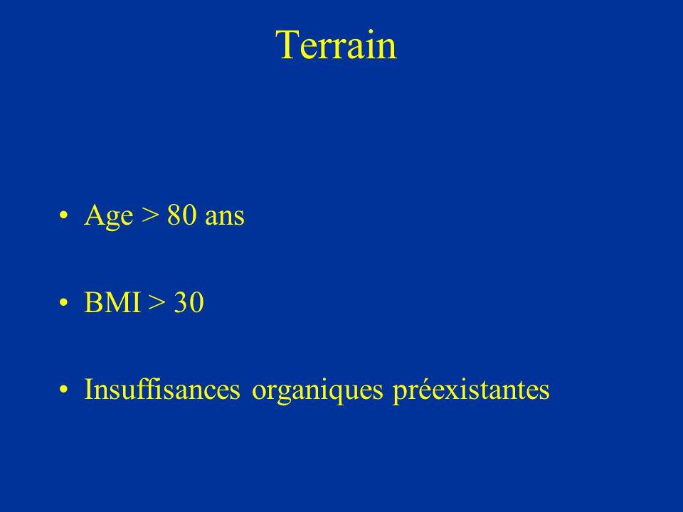 Terrain Age > 80 ans BMI > 30
