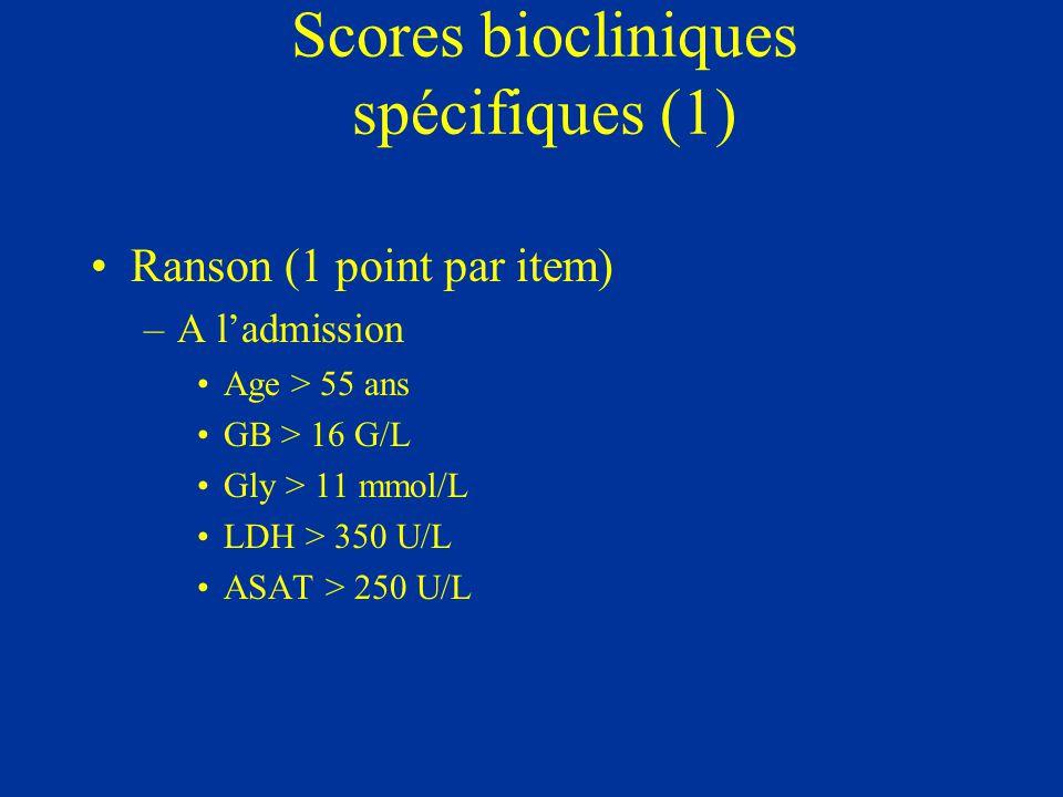 Scores biocliniques spécifiques (1)