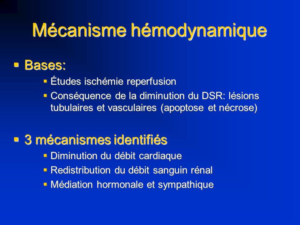 Mécanisme hémodynamique