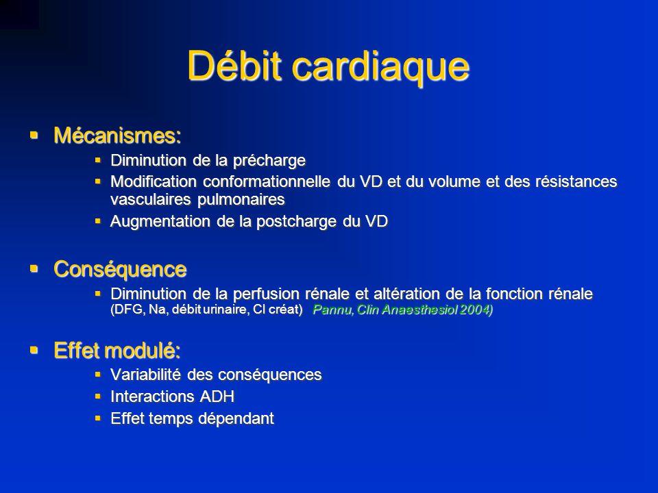 Débit cardiaque Mécanismes: Conséquence Effet modulé: