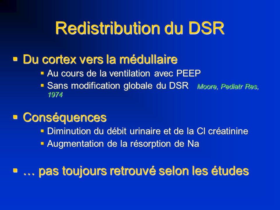 Redistribution du DSR Du cortex vers la médullaire Conséquences