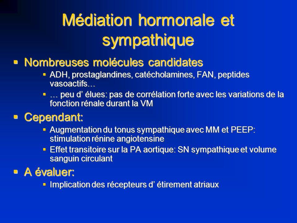 Médiation hormonale et sympathique