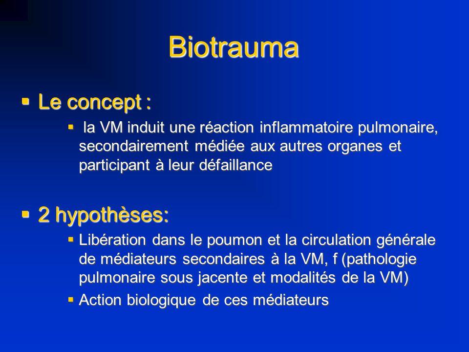 Biotrauma Le concept : 2 hypothèses: