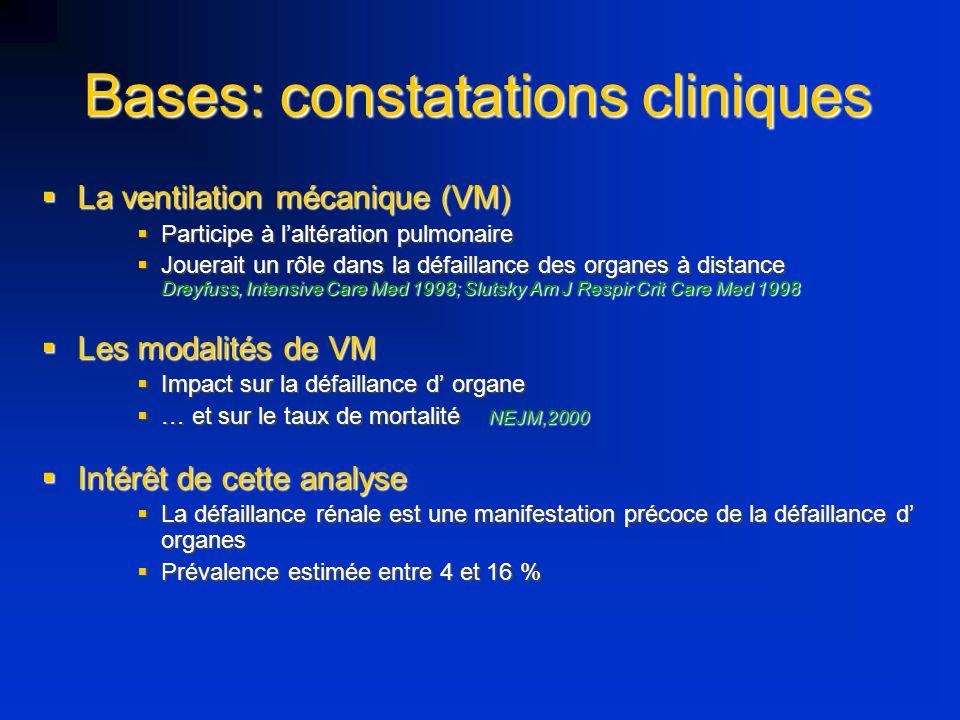 Bases: constatations cliniques