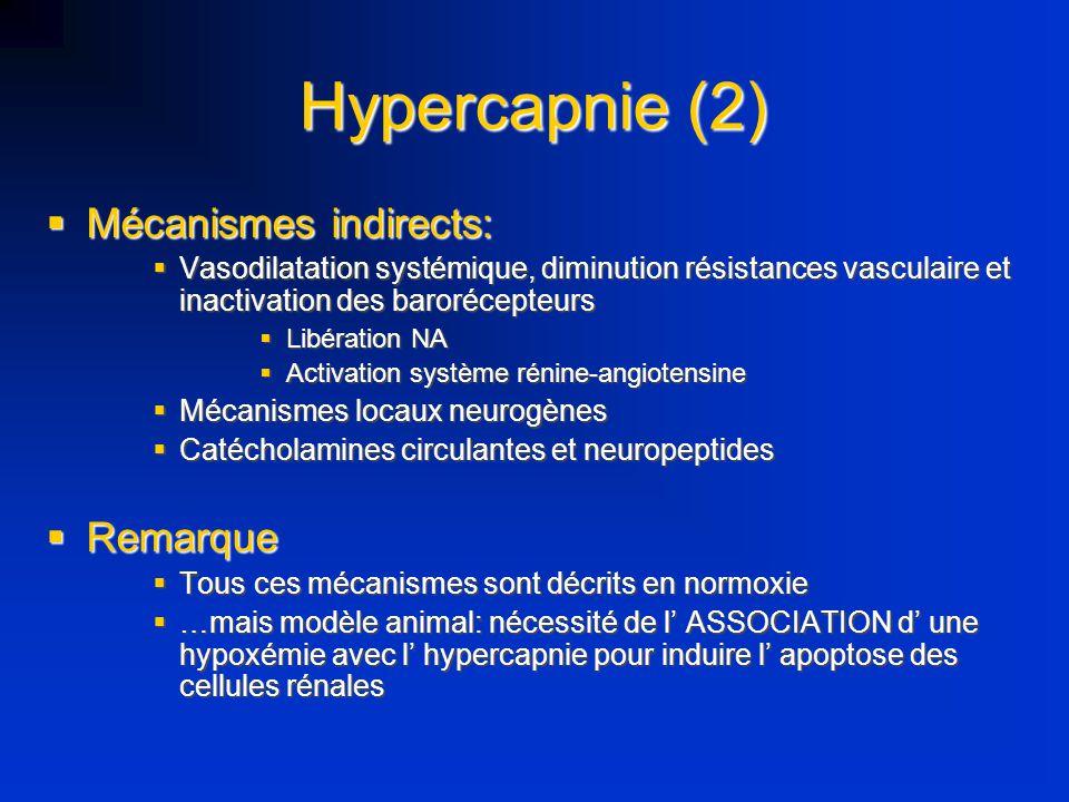 Hypercapnie (2) Mécanismes indirects: Remarque
