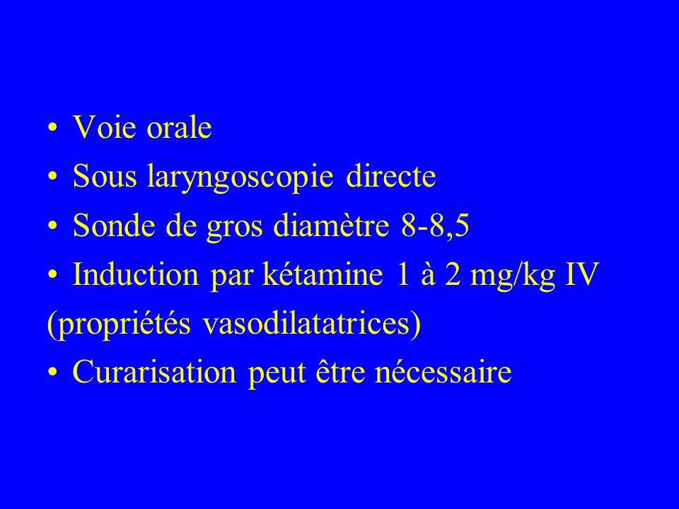 Voie orale Sous laryngoscopie directe. Sonde de gros diamètre 8-8,5. Induction par kétamine 1 à 2 mg/kg IV.