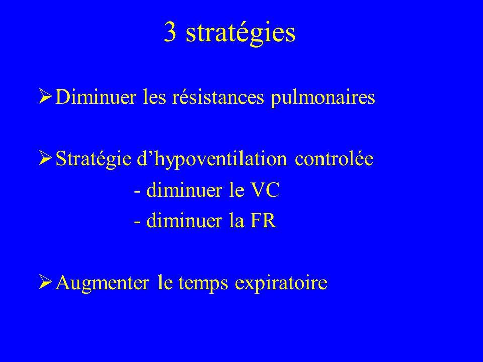3 stratégies Diminuer les résistances pulmonaires