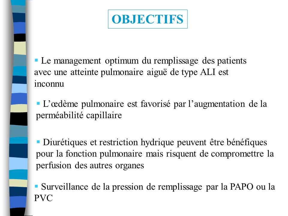 OBJECTIFS Le management optimum du remplissage des patients avec une atteinte pulmonaire aiguë de type ALI est inconnu.
