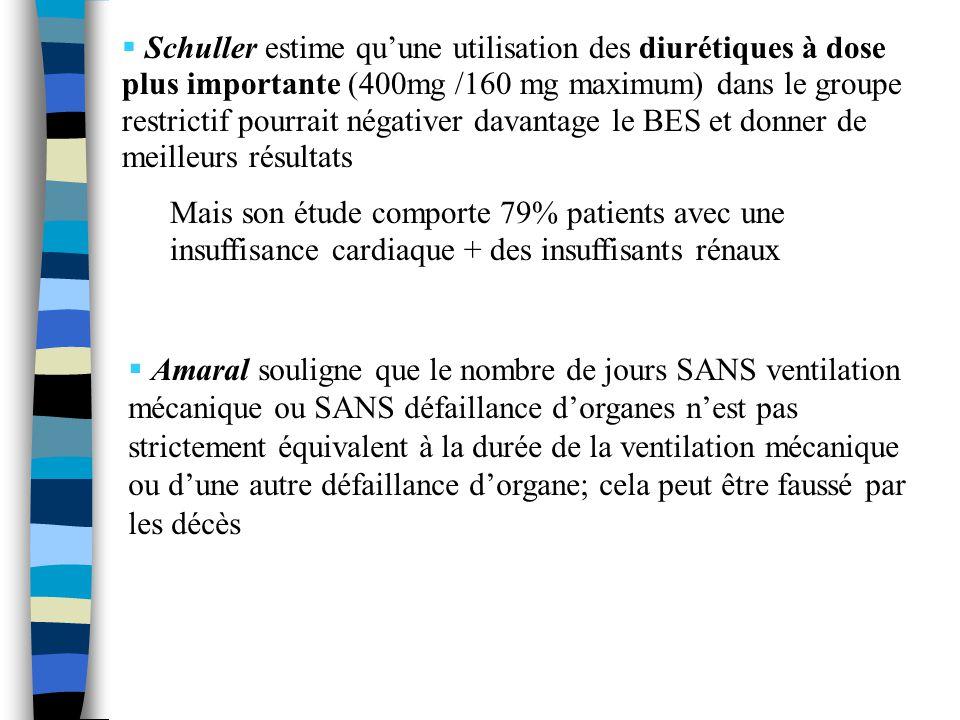 Schuller estime qu'une utilisation des diurétiques à dose plus importante (400mg /160 mg maximum) dans le groupe restrictif pourrait négativer davantage le BES et donner de meilleurs résultats