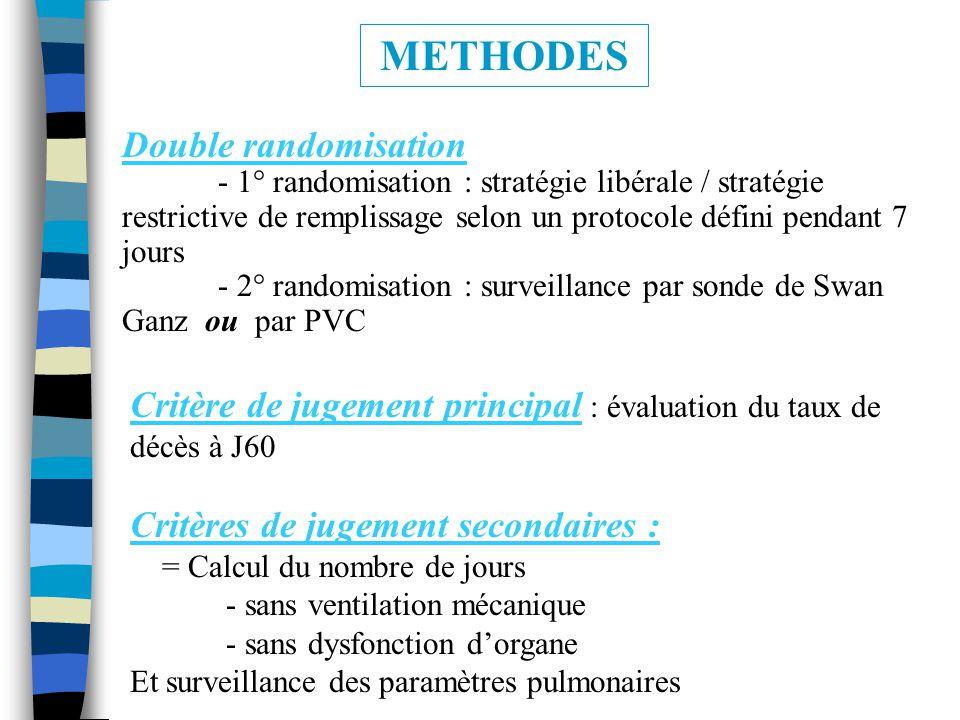 METHODES Double randomisation