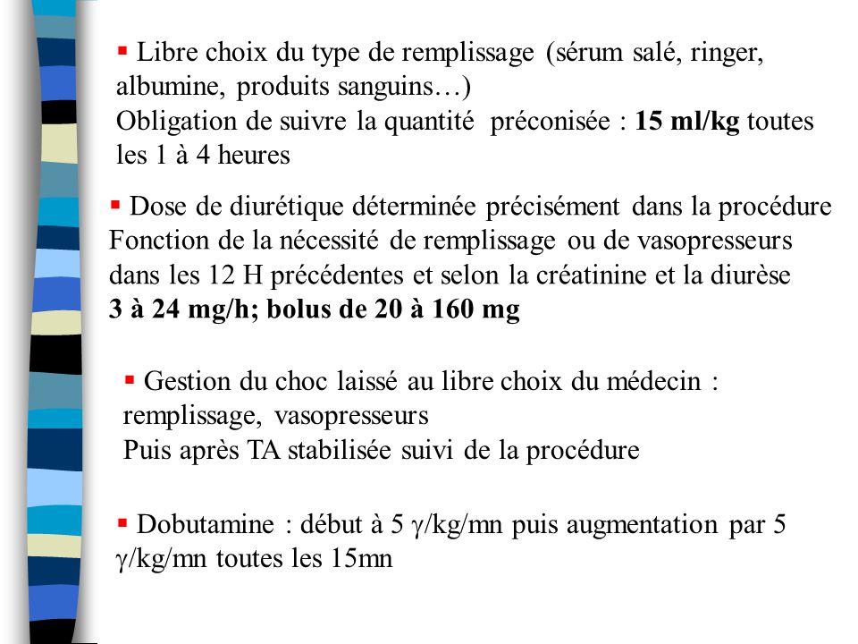 Libre choix du type de remplissage (sérum salé, ringer, albumine, produits sanguins…)