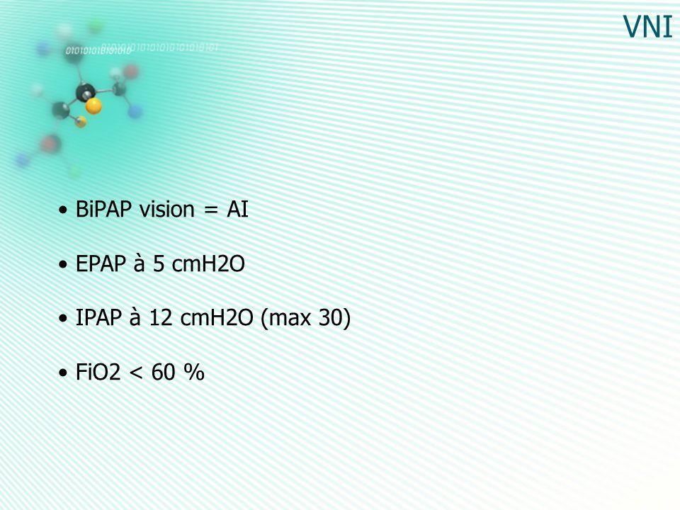 VNI BiPAP vision = AI EPAP à 5 cmH2O IPAP à 12 cmH2O (max 30)