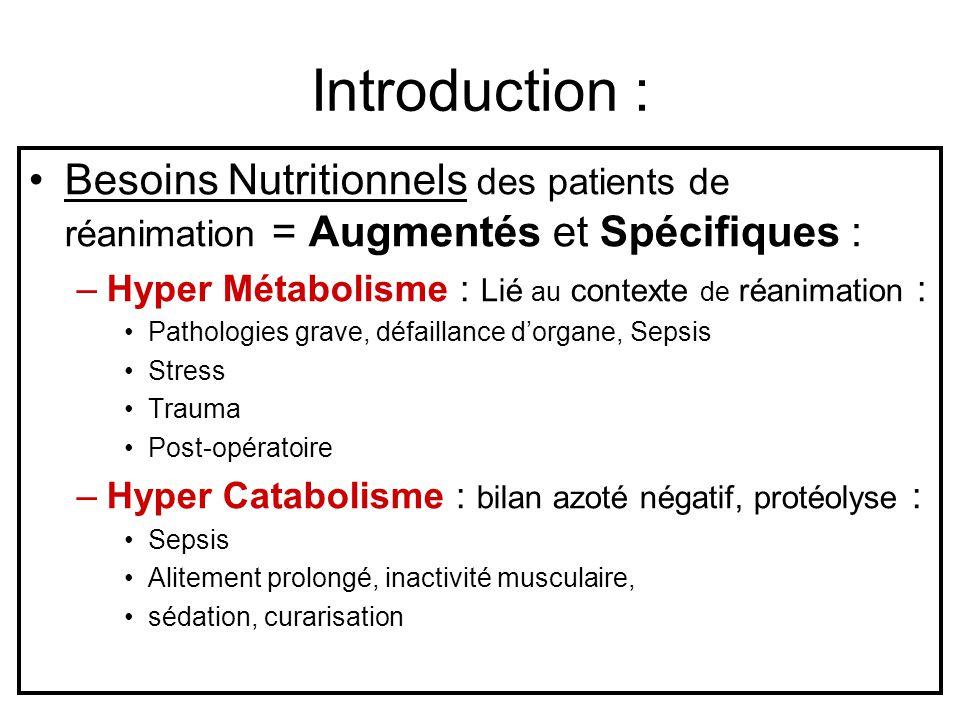 Introduction : Besoins Nutritionnels des patients de réanimation = Augmentés et Spécifiques : Hyper Métabolisme : Lié au contexte de réanimation :