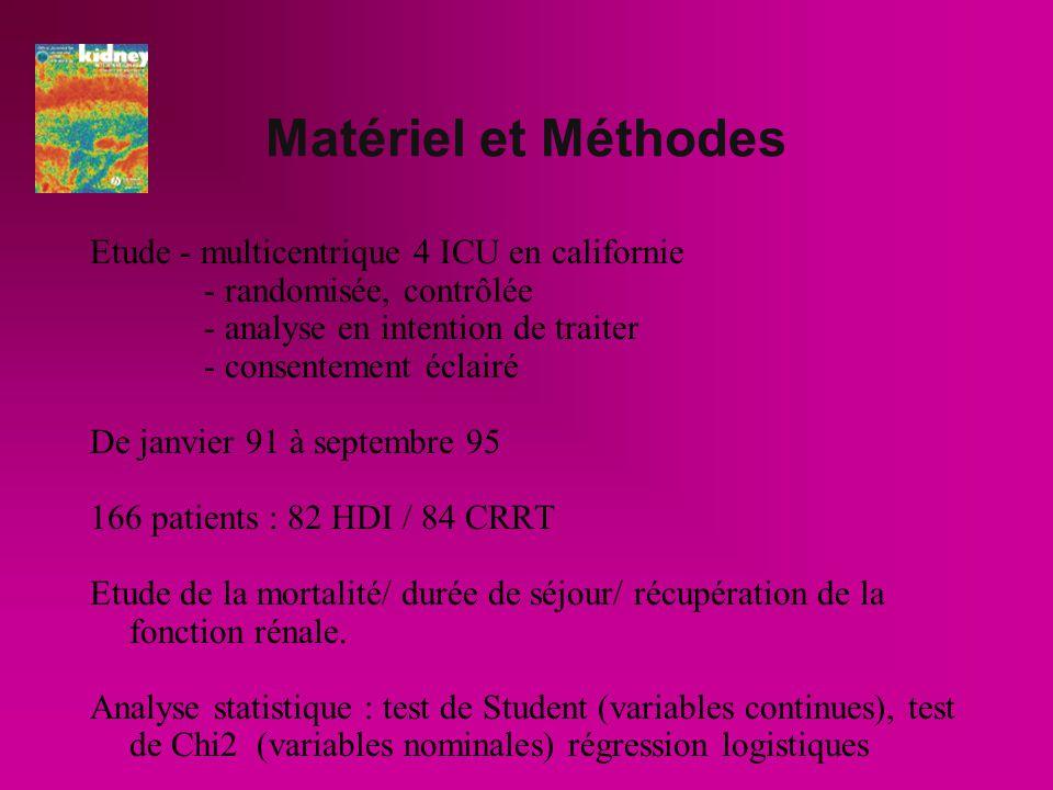 Matériel et Méthodes Etude - multicentrique 4 ICU en californie