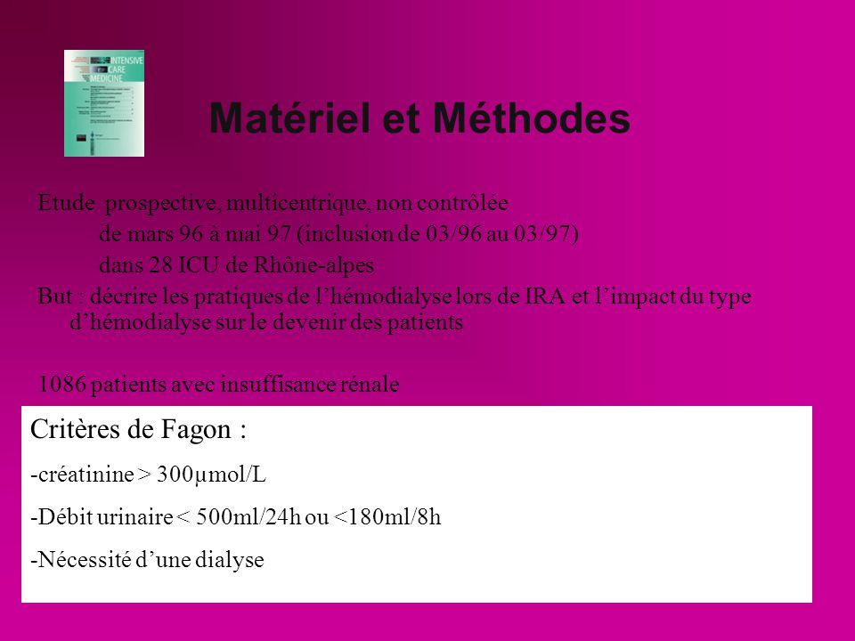 Matériel et Méthodes Critères de Fagon :