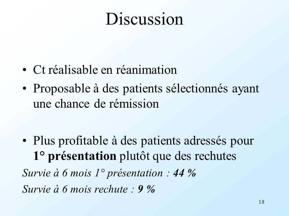 Discussion Ct réalisable en réanimation