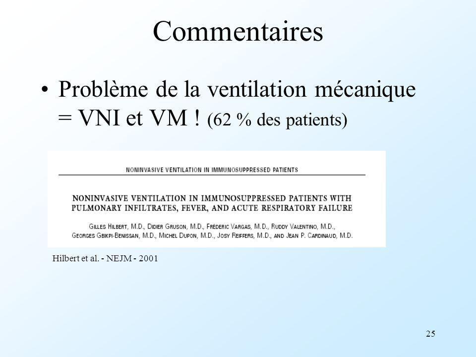 Commentaires Problème de la ventilation mécanique = VNI et VM .