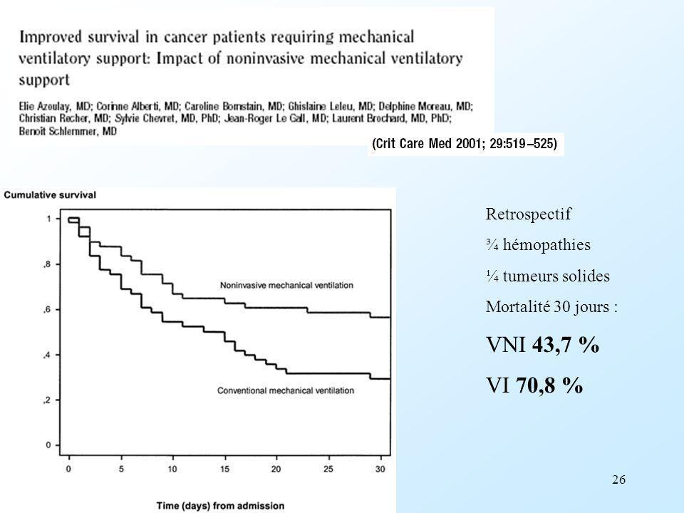 VNI 43,7 % VI 70,8 % Retrospectif ¾ hémopathies ¼ tumeurs solides