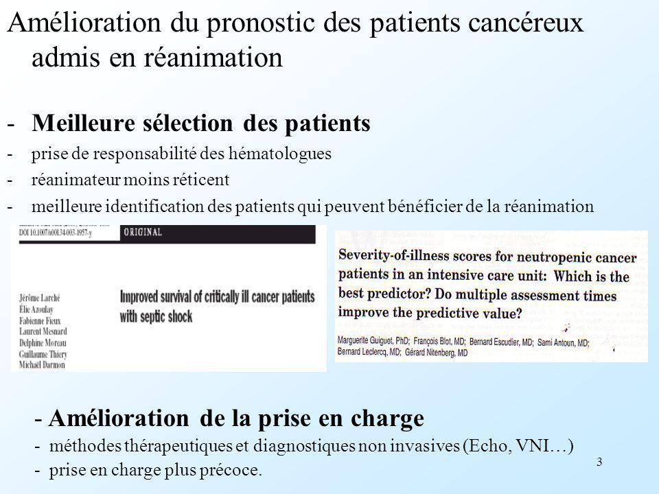 Amélioration du pronostic des patients cancéreux admis en réanimation
