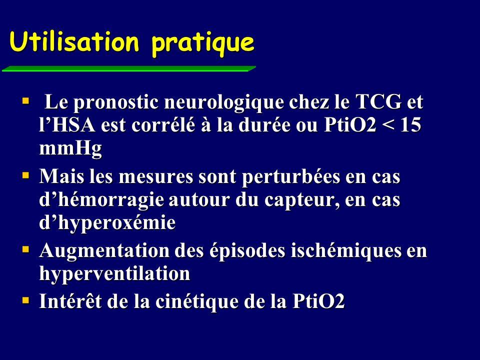 Utilisation pratique Le pronostic neurologique chez le TCG et l'HSA est corrélé à la durée ou PtiO2 < 15 mmHg.