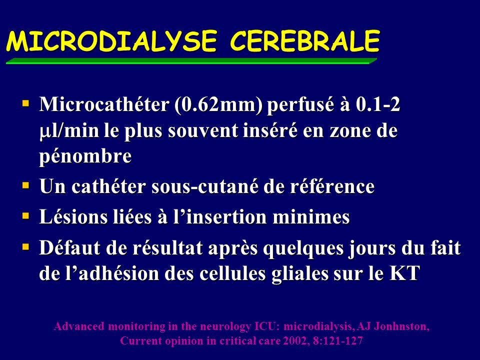 MICRODIALYSE CEREBRALE