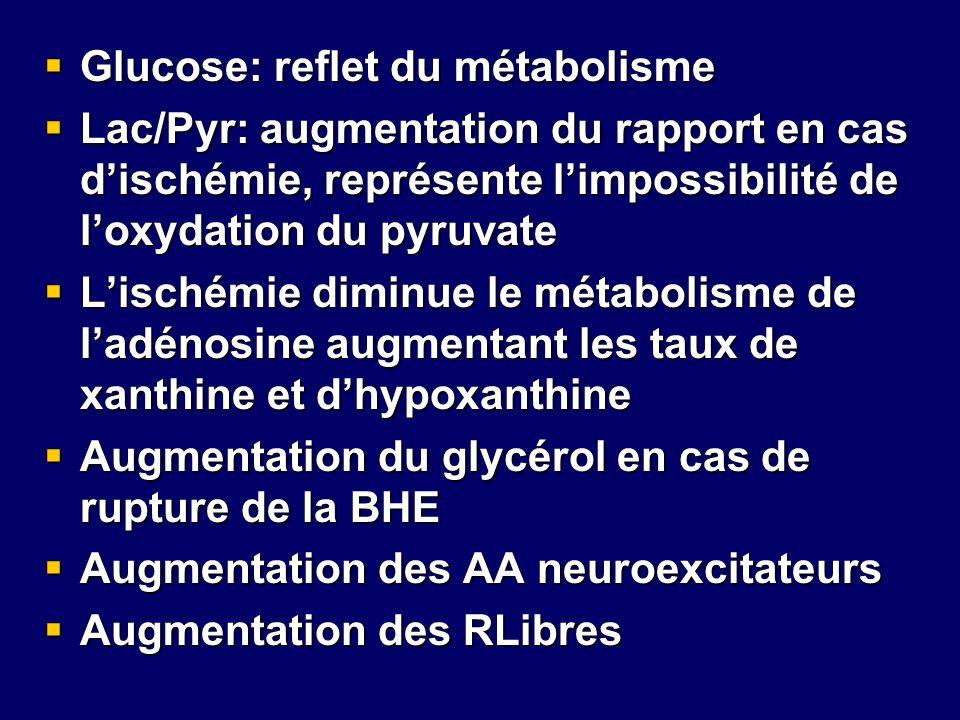 Glucose: reflet du métabolisme