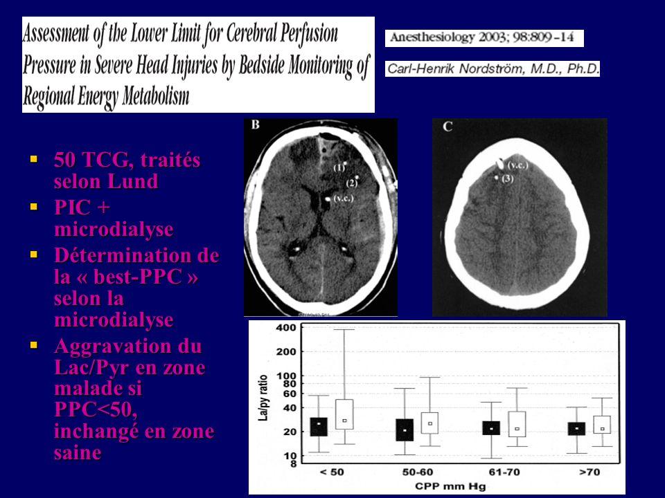 50 TCG, traités selon Lund PIC + microdialyse. Détermination de la « best-PPC » selon la microdialyse.