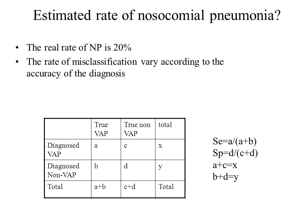 Estimated rate of nosocomial pneumonia