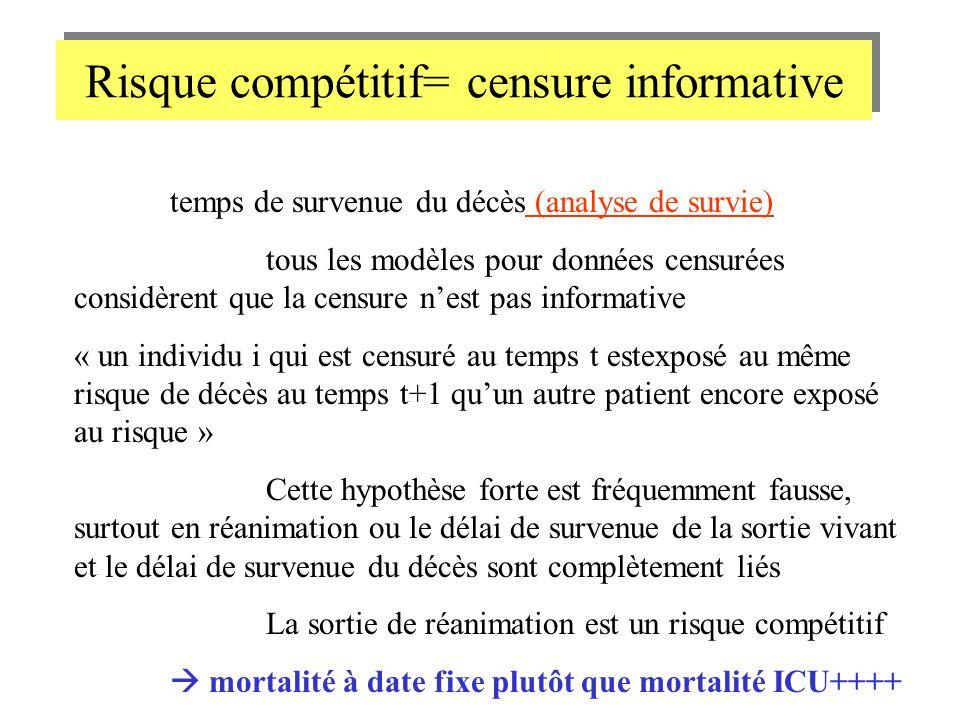 Risque compétitif= censure informative