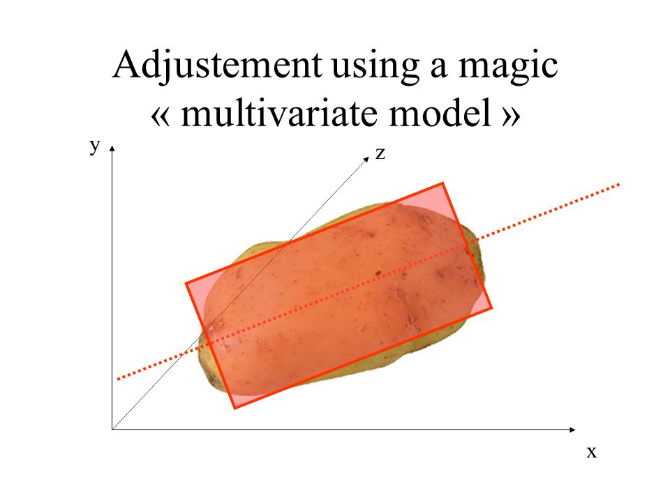 Adjustement using a magic « multivariate model »