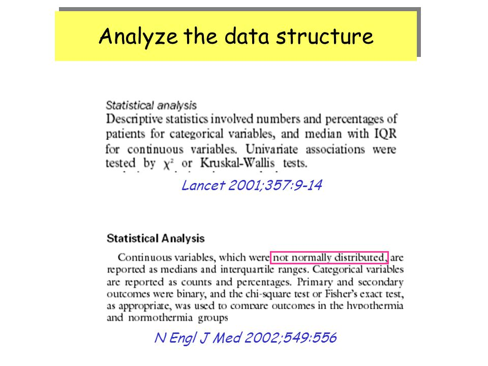 Analyze the data structure