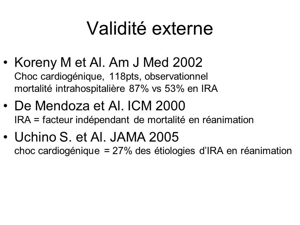 Validité externe Koreny M et Al. Am J Med 2002 Choc cardiogénique, 118pts, observationnel mortalité intrahospitalière 87% vs 53% en IRA.