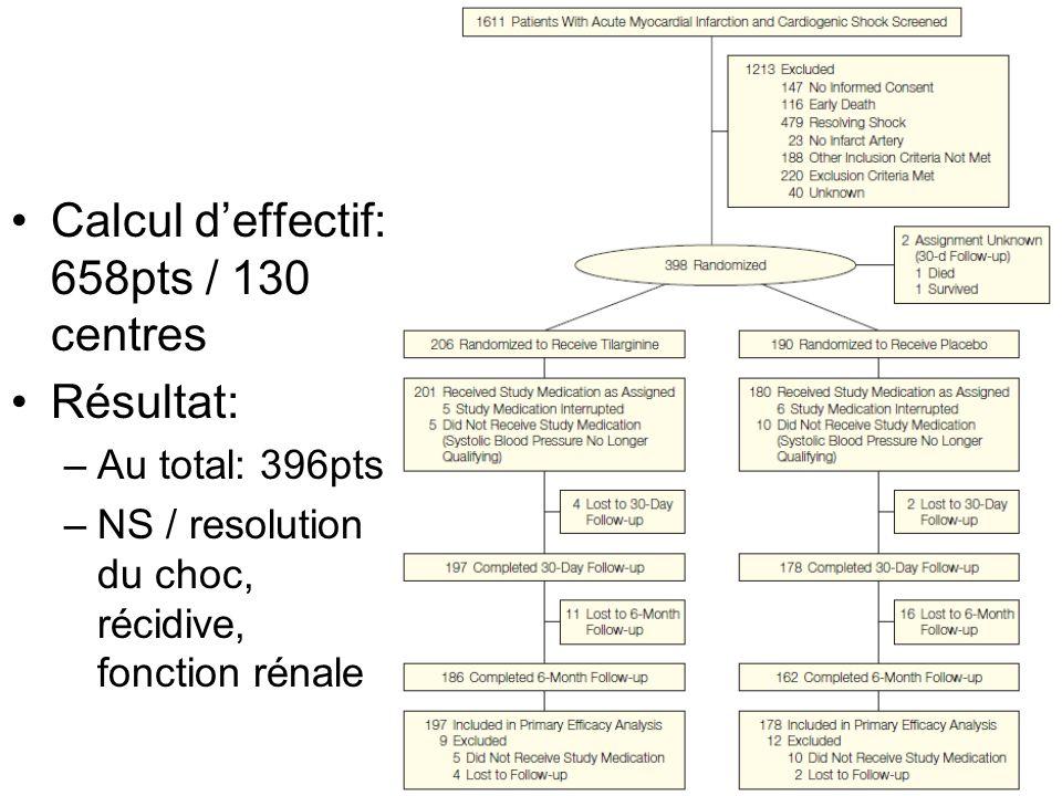 Calcul d'effectif: 658pts / 130 centres