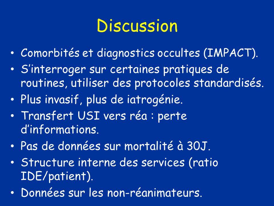 Discussion Comorbités et diagnostics occultes (IMPACT). S'interroger sur certaines pratiques de routines, utiliser des protocoles standardisés.
