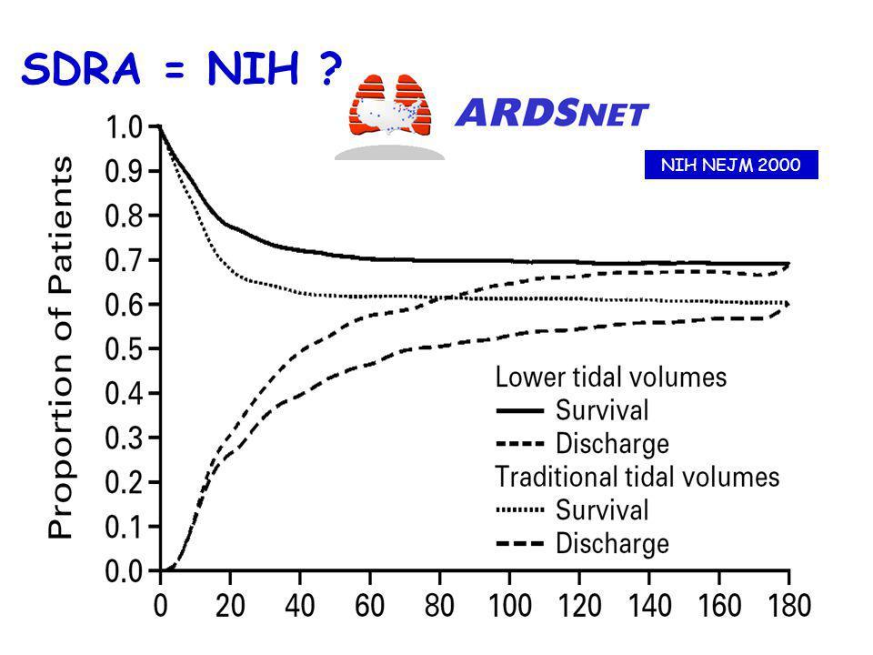 SDRA = NIH NIH NEJM 2000