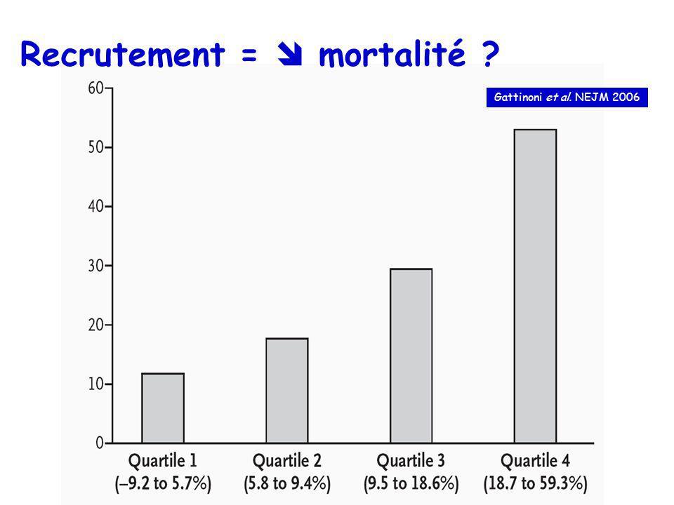 Recrutement =  mortalité