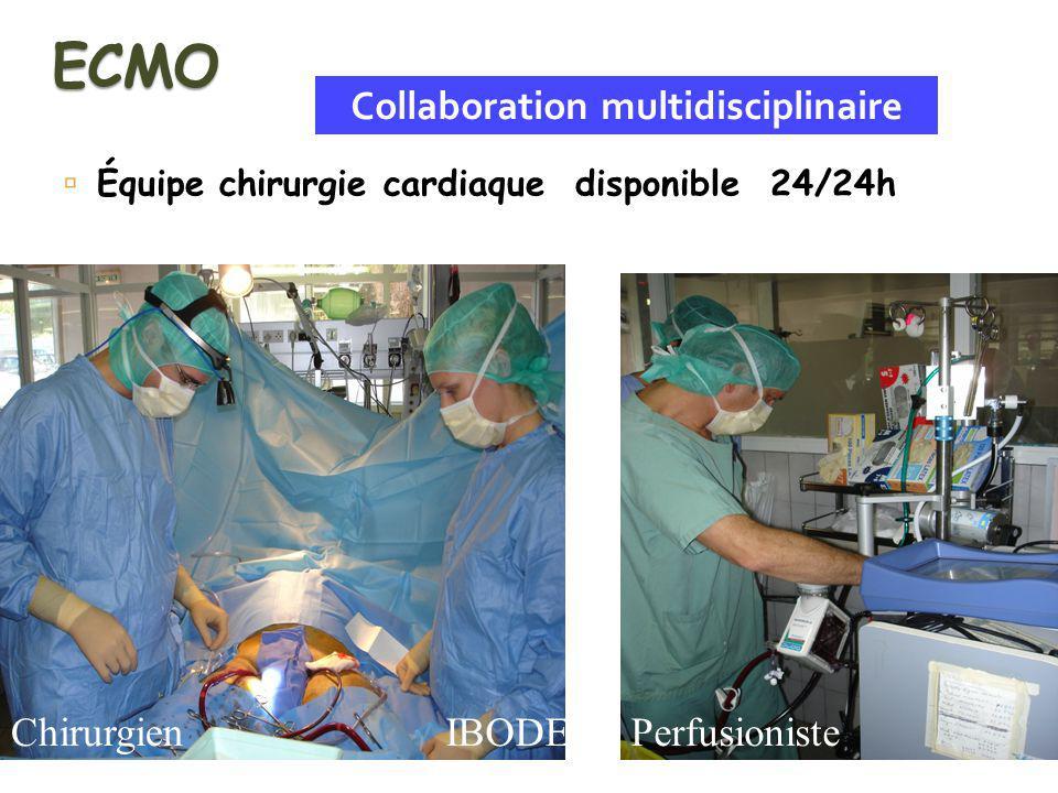 Collaboration multidisciplinaire