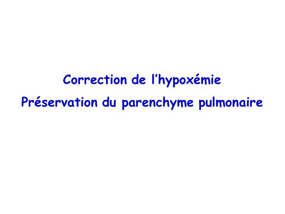 Correction de l'hypoxémie Préservation du parenchyme pulmonaire