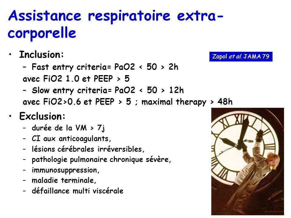 Assistance respiratoire extra-corporelle