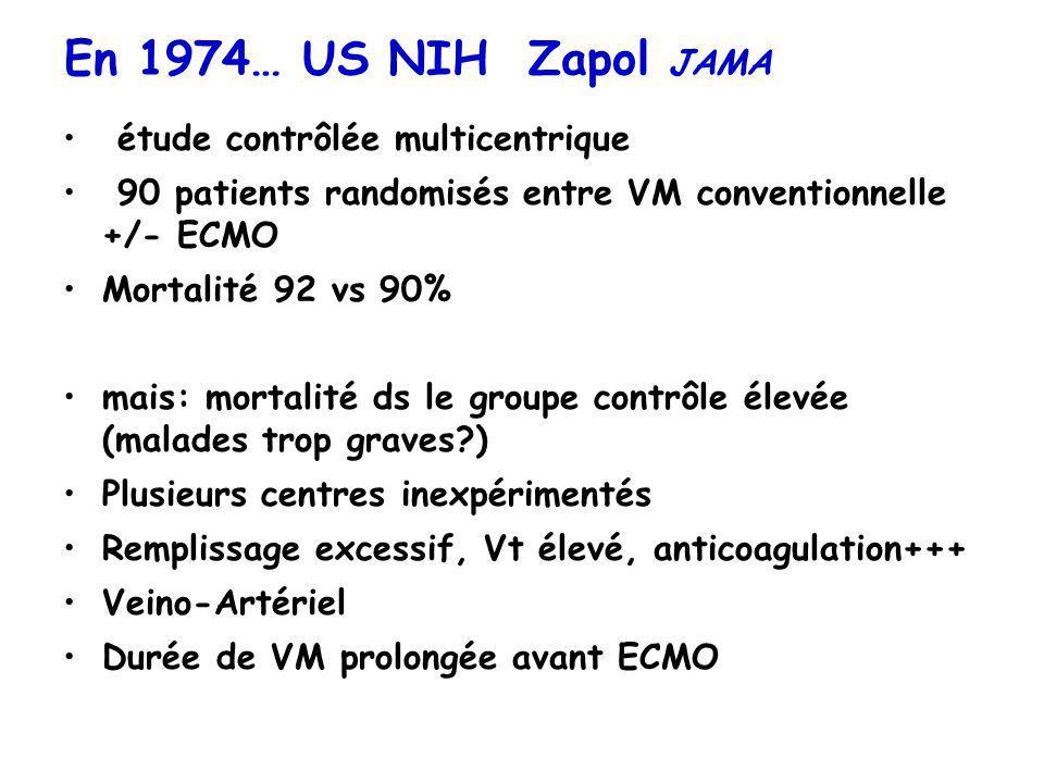 En 1974… US NIH Zapol JAMA étude contrôlée multicentrique