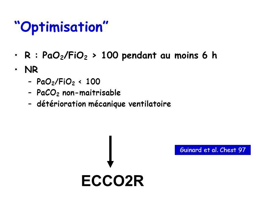 ECCO2R Optimisation R : PaO2/FiO2 > 100 pendant au moins 6 h NR