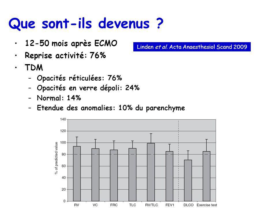 Linden et al. Acta Anaesthesiol Scand 2009