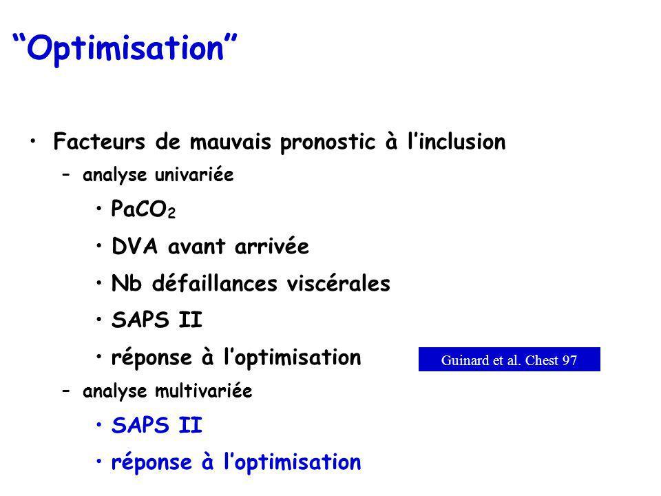 Optimisation Facteurs de mauvais pronostic à l'inclusion PaCO2