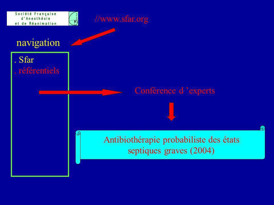 Antibiothérapie probabiliste des états