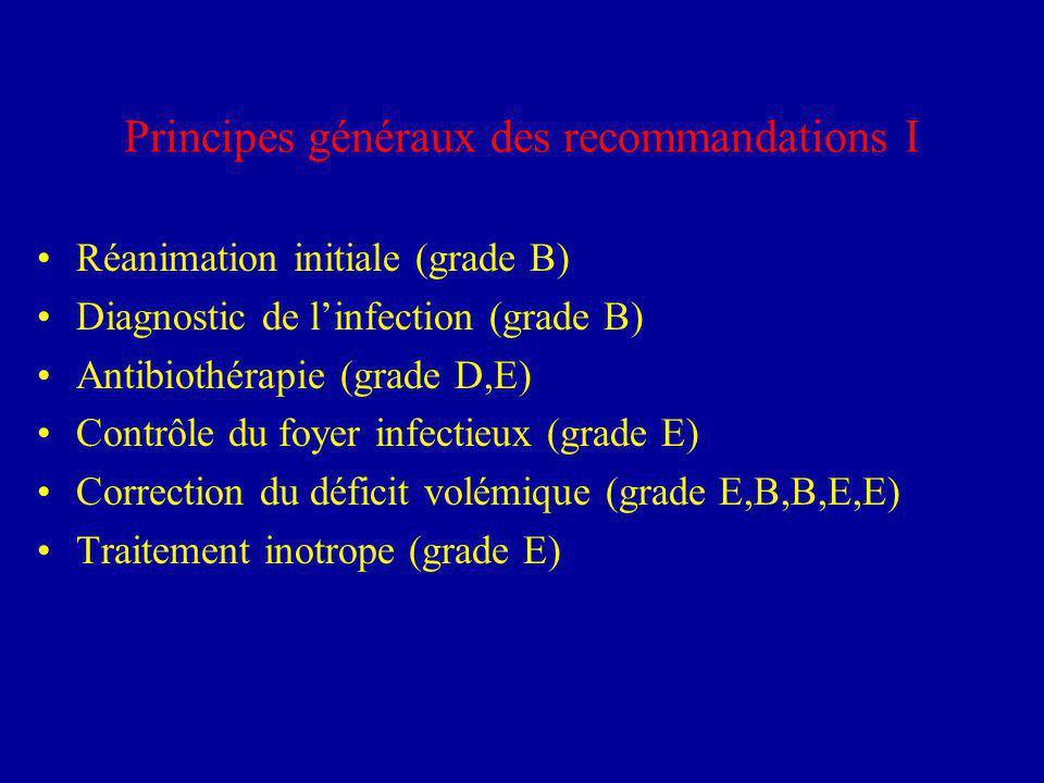 Principes généraux des recommandations I