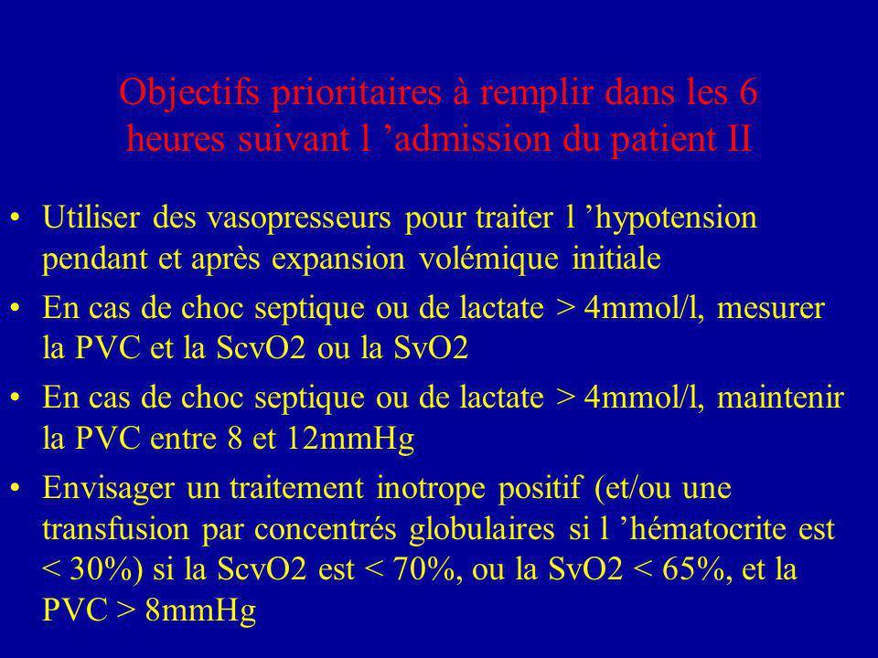 Objectifs prioritaires à remplir dans les 6 heures suivant l 'admission du patient II