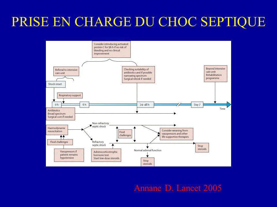 PRISE EN CHARGE DU CHOC SEPTIQUE